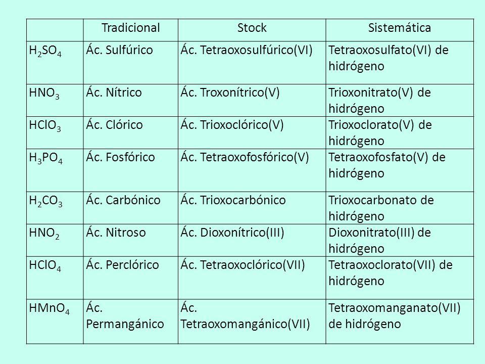 Tradicional. Stock. Sistemática. H2SO4. Ác. Sulfúrico. Ác. Tetraoxosulfúrico(VI) Tetraoxosulfato(VI) de hidrógeno.