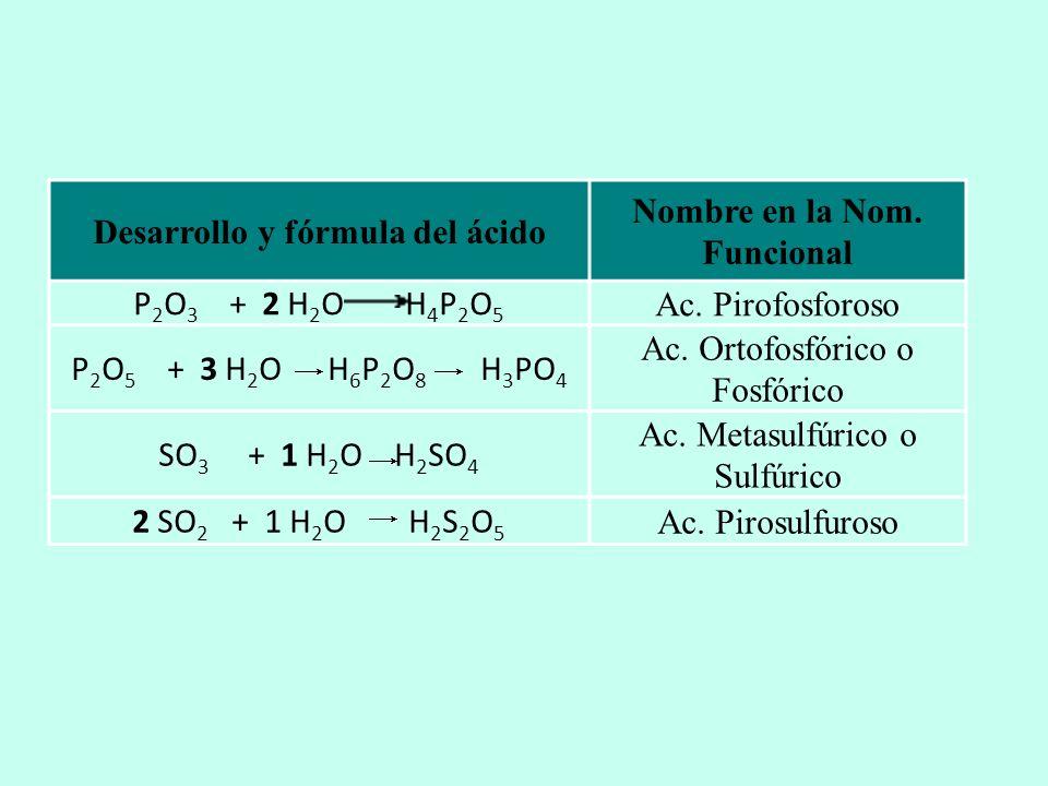 Desarrollo y fórmula del ácido Nombre en la Nom. Funcional