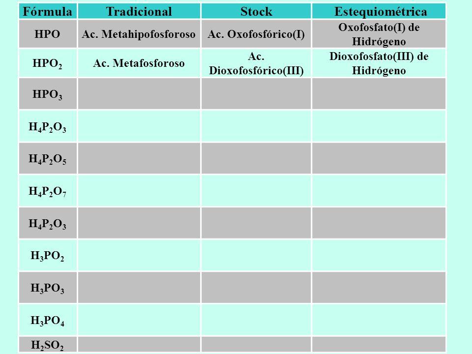Fórmula Tradicional Stock Estequiométrica