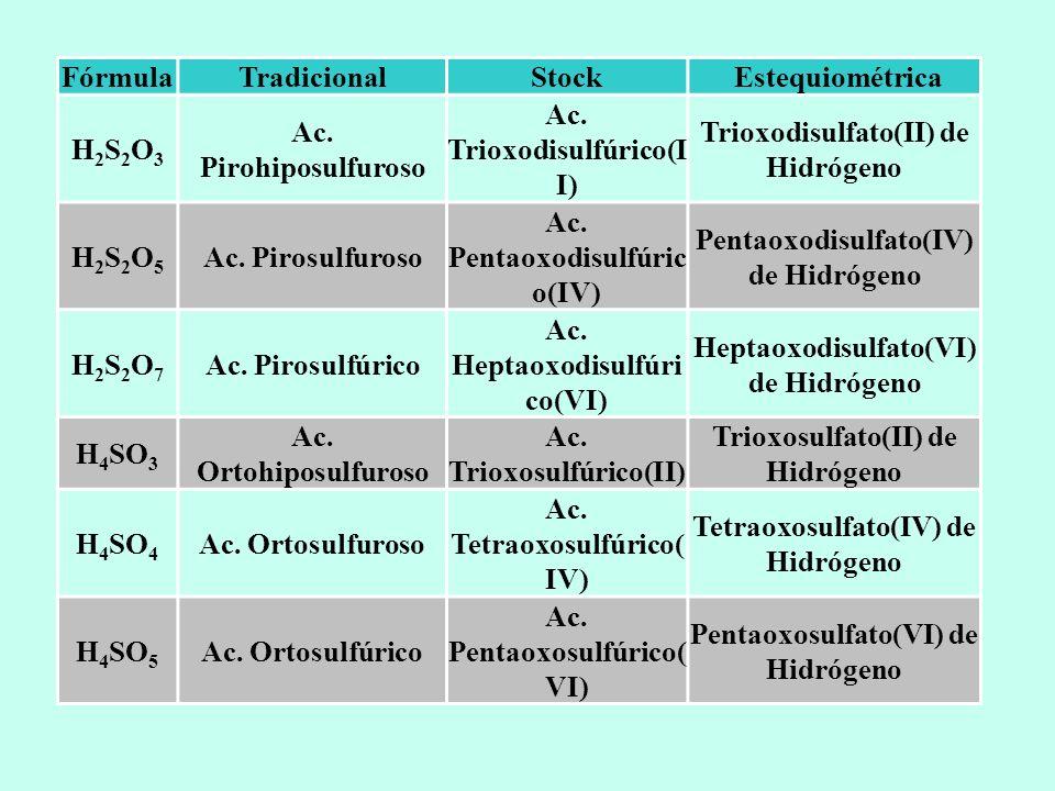 Ac. Trioxodisulfúrico(II) Trioxodisulfato(II) de Hidrógeno