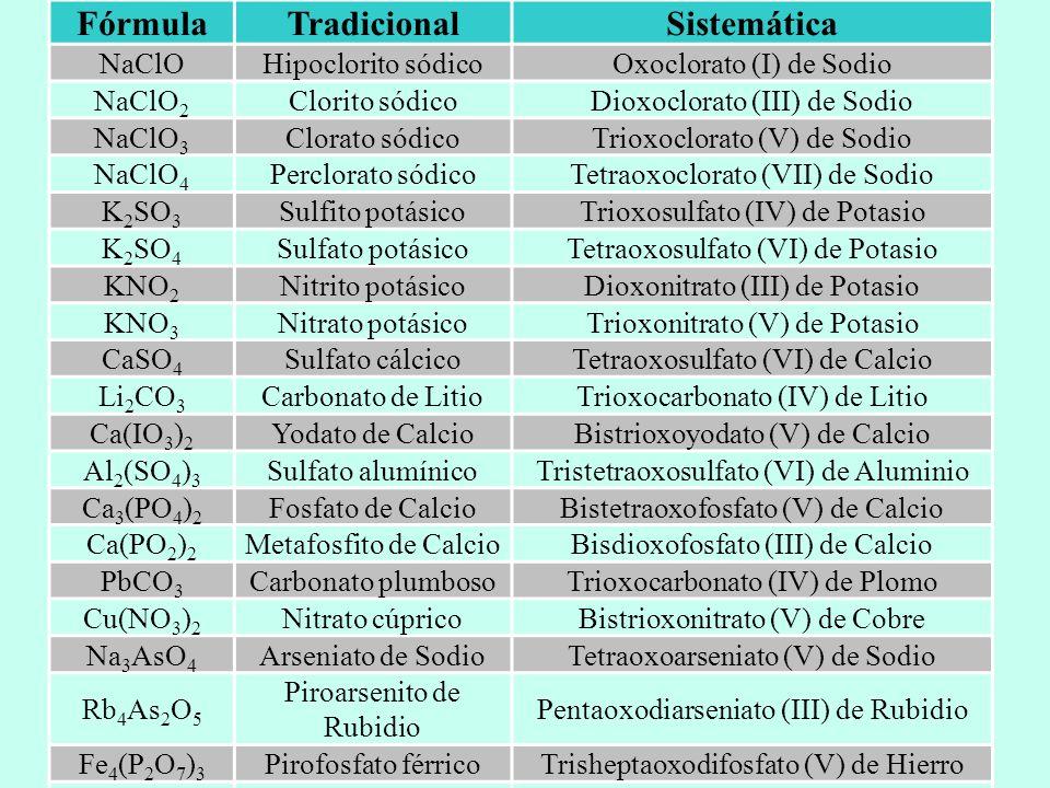 Fórmula Tradicional Sistemática