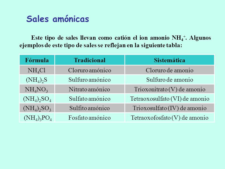Sales amónicasEste tipo de sales llevan como catión el ion amonio NH4+. Algunos ejemplos de este tipo de sales se reflejan en la siguiente tabla: