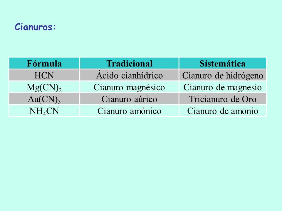 Cianuros: Fórmula. Tradicional. Sistemática. HCN. Ácido cianhídrico. Cianuro de hidrógeno. Mg(CN)2.