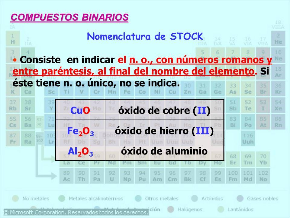 COMPUESTOS BINARIOS Nomenclatura de STOCK.