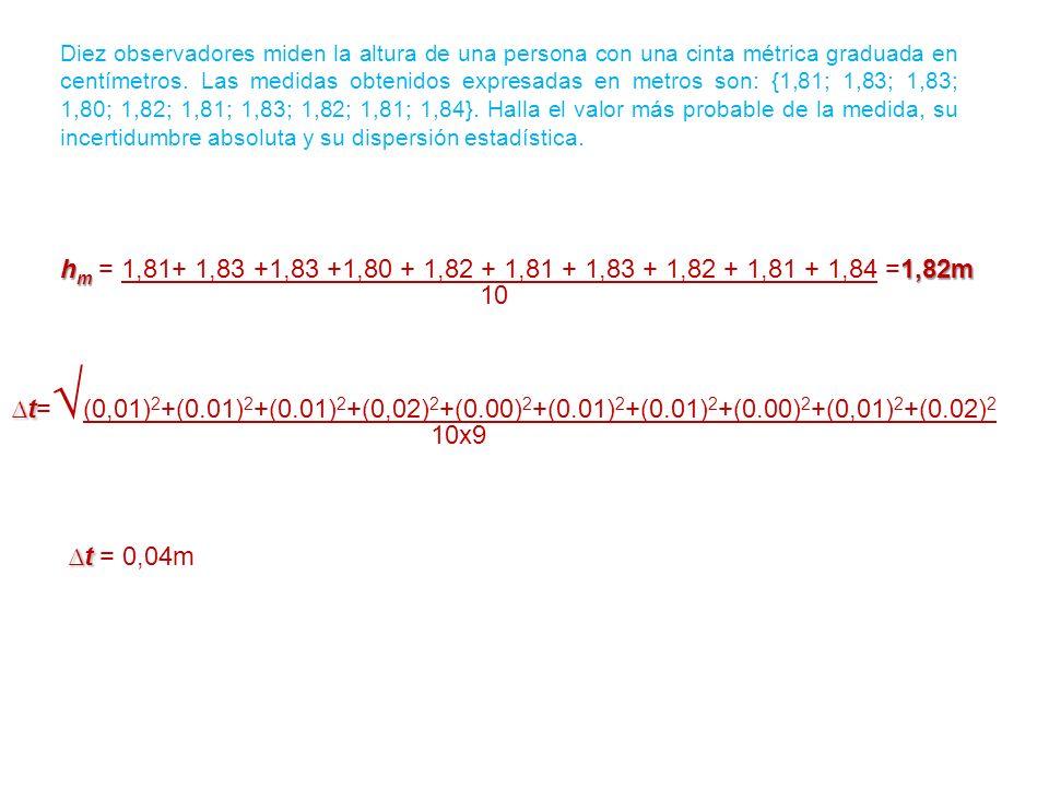 Diez observadores miden la altura de una persona con una cinta métrica graduada en centímetros. Las medidas obtenidos expresadas en metros son: {1,81; 1,83; 1,83; 1,80; 1,82; 1,81; 1,83; 1,82; 1,81; 1,84}. Halla el valor más probable de la medida, su incertidumbre absoluta y su dispersión estadística.