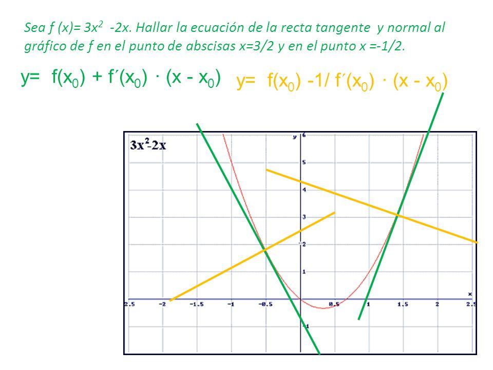 y= f(x0) + f´(x0) · (x - x0) y= f(x0) -1/ f´(x0) · (x - x0)