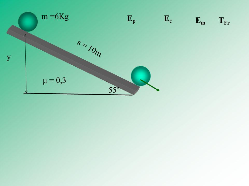m =6Kg y Ep Ec Em TFr s = 10m μ = 0,3 55º