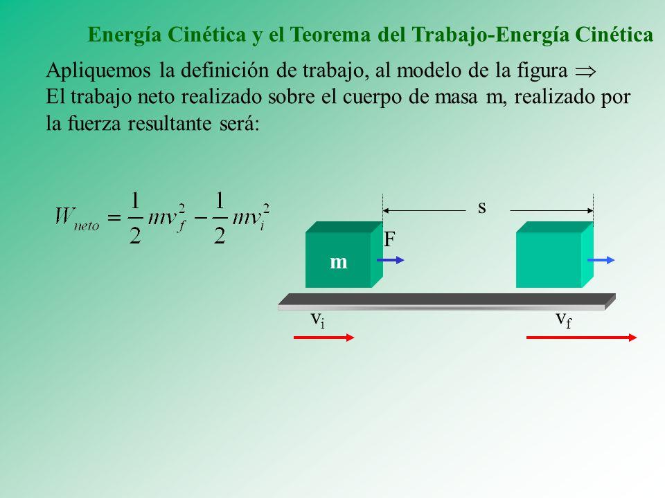 Energía Cinética y el Teorema del Trabajo-Energía Cinética