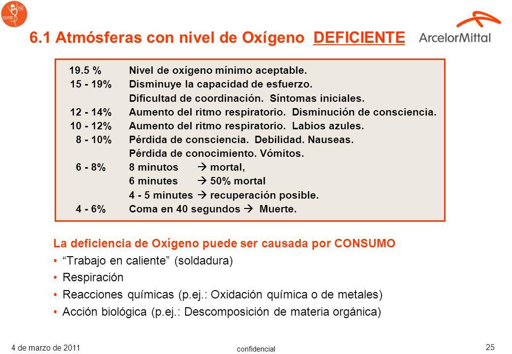 6.1 Atmósferas con nivel de Oxígeno DEFICIENTE