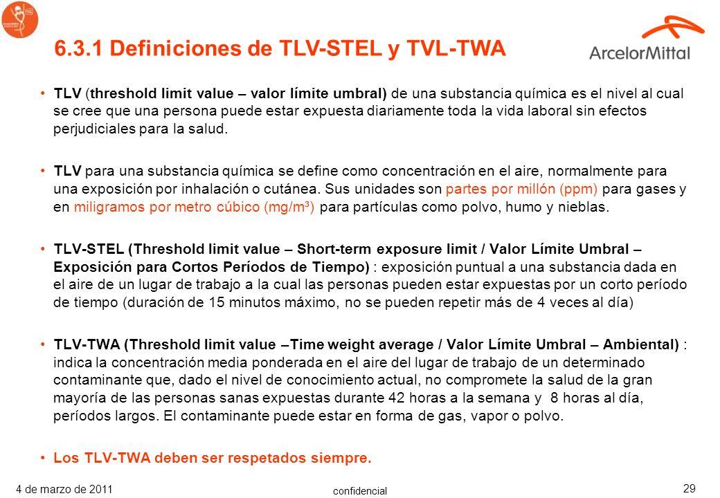 6.3.1 Definiciones de TLV-STEL y TVL-TWA