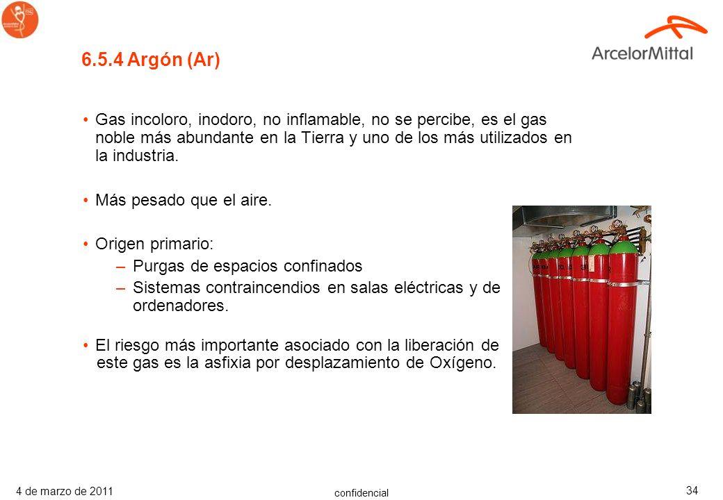6.5.4 Argón (Ar)