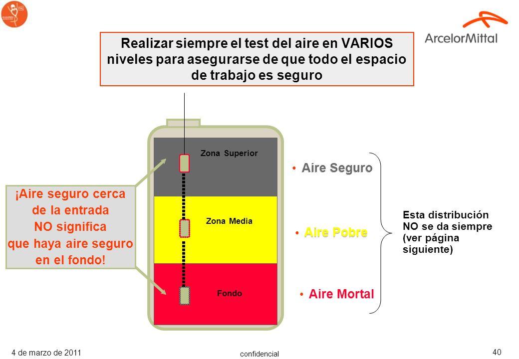 Realizar siempre el test del aire en VARIOS niveles para asegurarse de que todo el espacio de trabajo es seguro