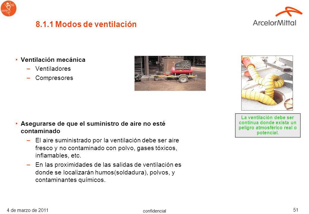 8.1.1 Modos de ventilación Ventilación mecánica Ventiladores