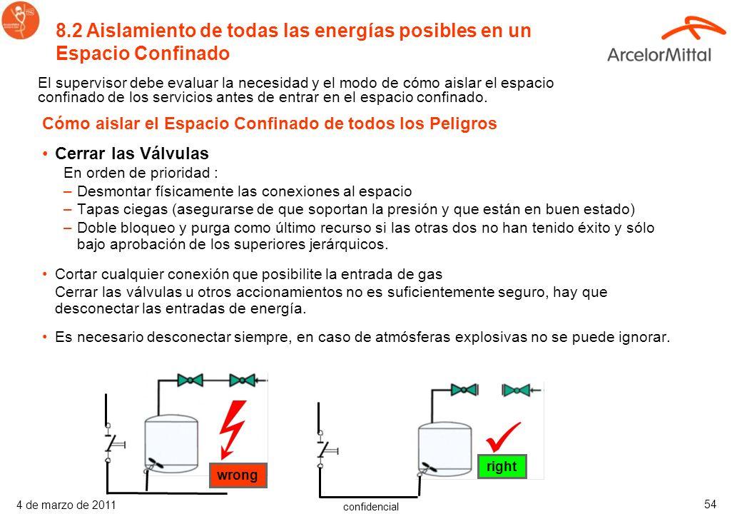 8.2 Aislamiento de todas las energías posibles en un Espacio Confinado