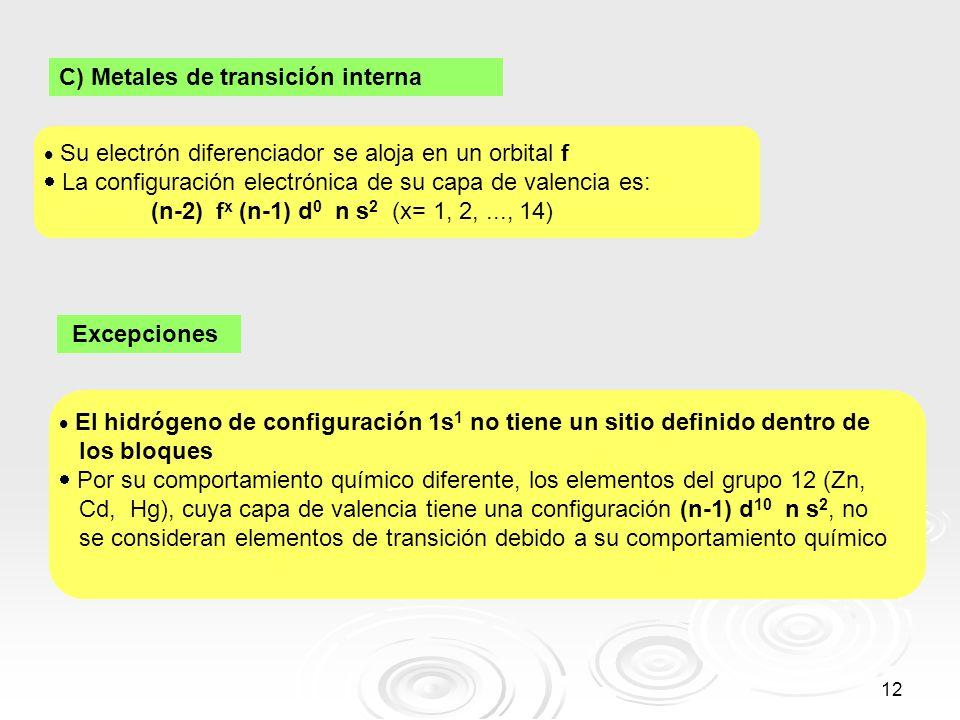 C) Metales de transición interna
