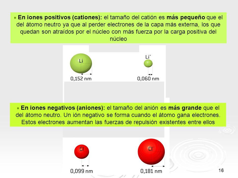 En iones positivos (cationes): el tamaño del catión es más pequeño que el del átomo neutro ya que al perder electrones de la capa más externa, los que quedan son atraídos por el núcleo con más fuerza por la carga positiva del núcleo