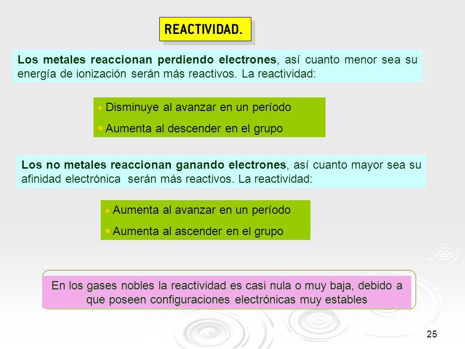 REACTIVIDAD.Los metales reaccionan perdiendo electrones, así cuanto menor sea su energía de ionización serán más reactivos. La reactividad: