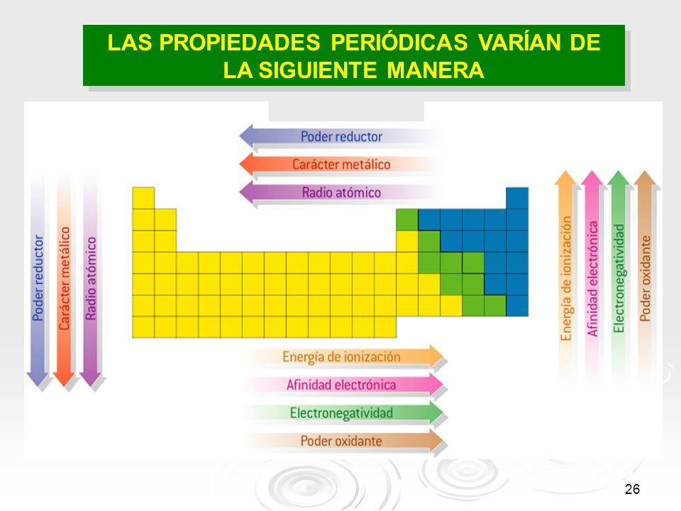 LAS PROPIEDADES PERIÓDICAS VARÍAN DE LA SIGUIENTE MANERA