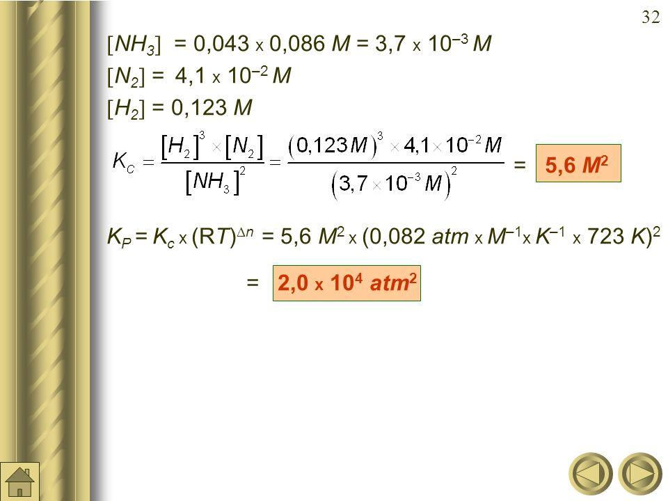 NH3 = 0,043 x 0,086 M = 3,7 x 10–3 M N2 = 4,1 x 10–2 M. H2 = 0,123 M. = 5,6 M2.