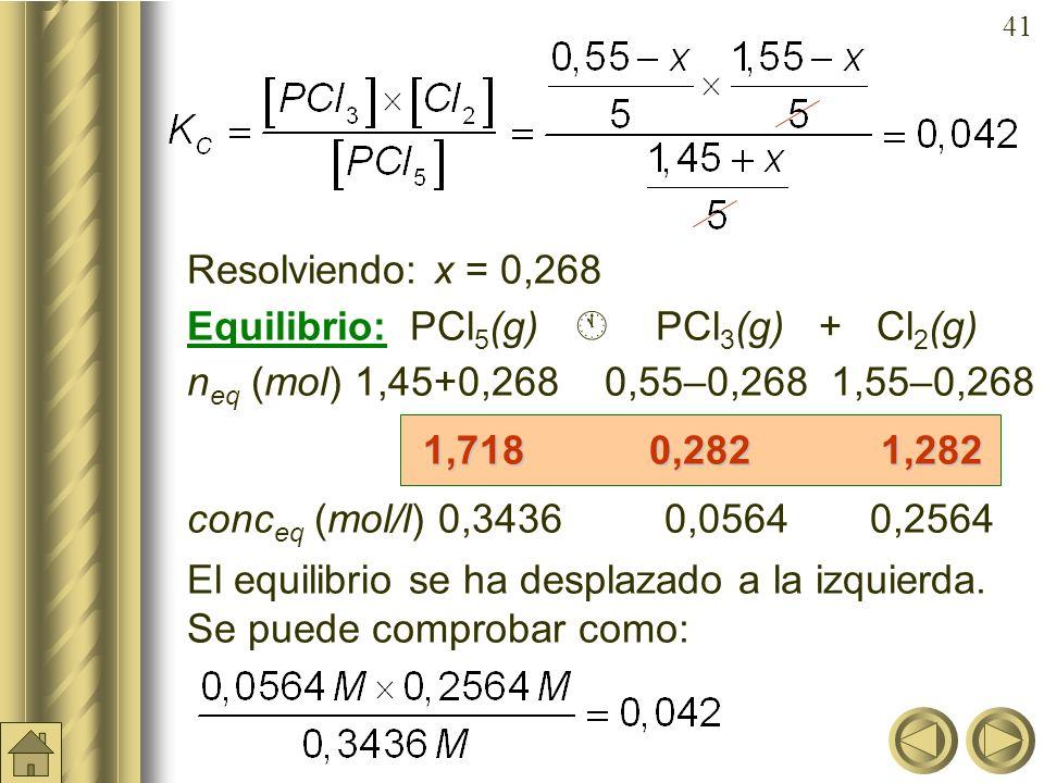 Resolviendo: x = 0,268 Equilibrio: PCl5(g)  PCl3(g) + Cl2(g) neq (mol) 1,45+0,268 0,55–0,268 1,55–0,268.