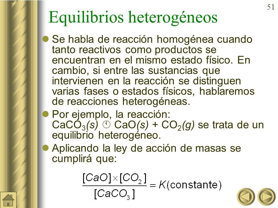 Equilibrios heterogéneos