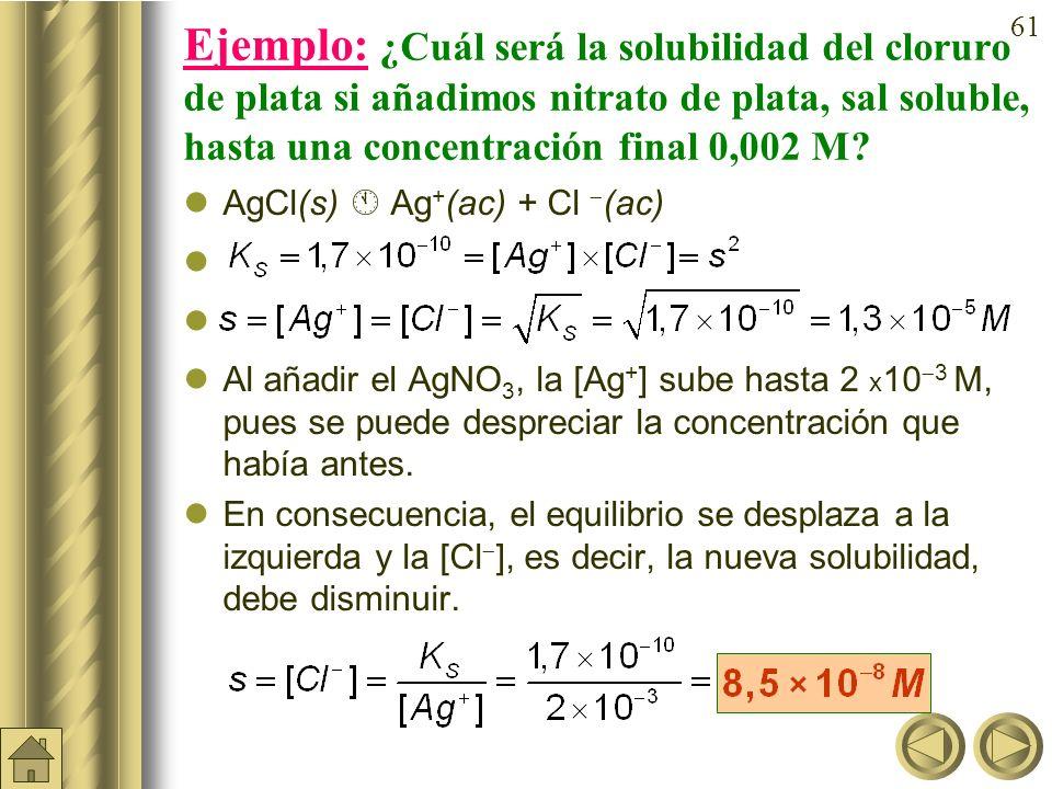 Ejemplo: ¿Cuál será la solubilidad del cloruro de plata si añadimos nitrato de plata, sal soluble, hasta una concentración final 0,002 M