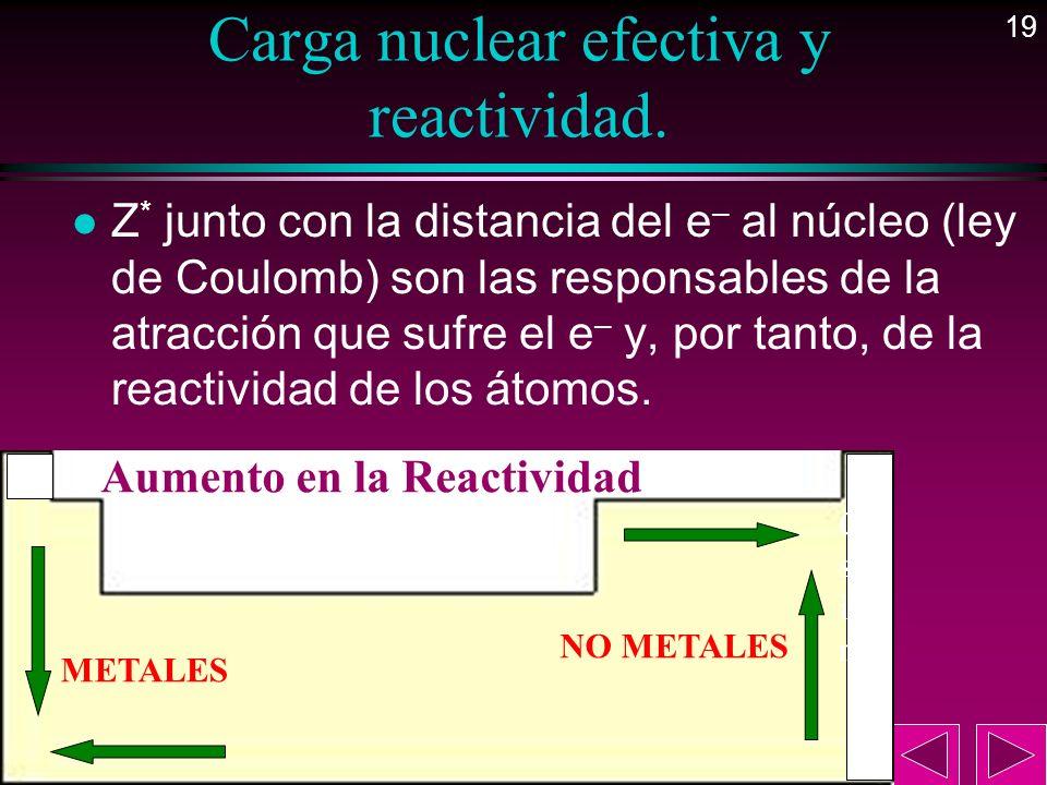 Carga nuclear efectiva y reactividad.