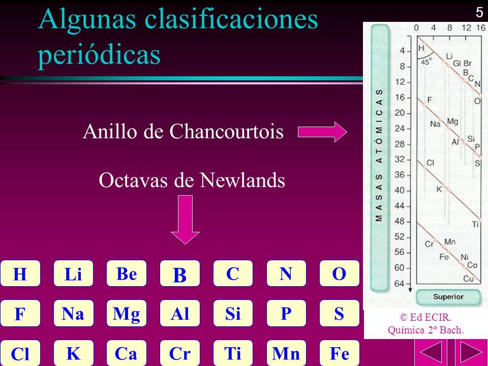 Algunas clasificaciones periódicas