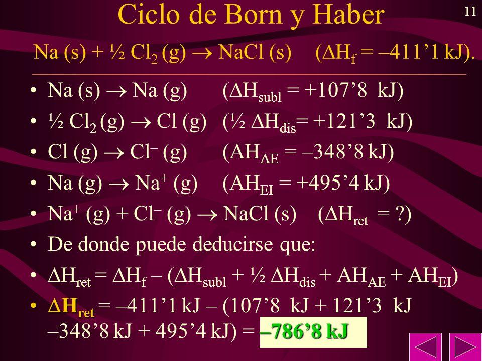 Ciclo de Born y Haber Na (s) + ½ Cl2 (g)  NaCl (s) (Hf = –411'1 kJ).