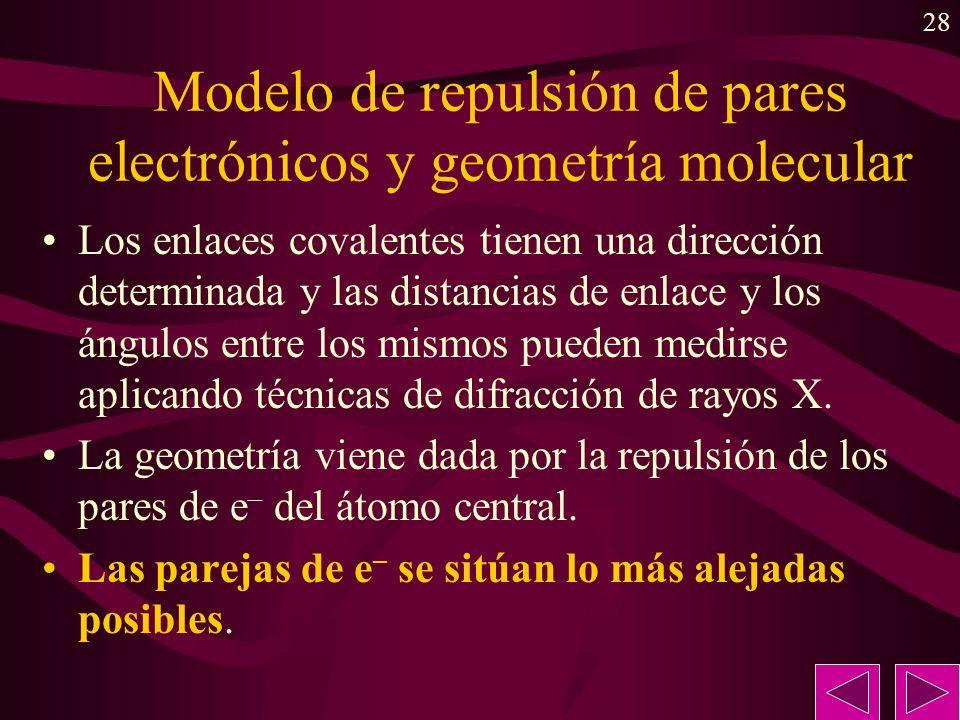Modelo de repulsión de pares electrónicos y geometría molecular