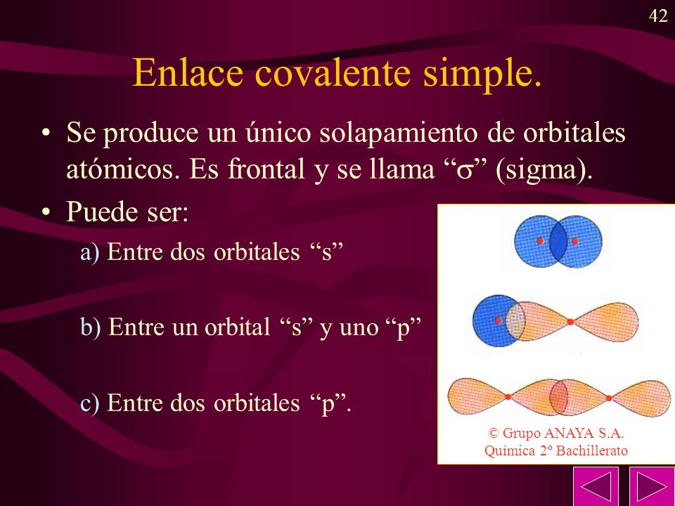Enlace covalente simple.