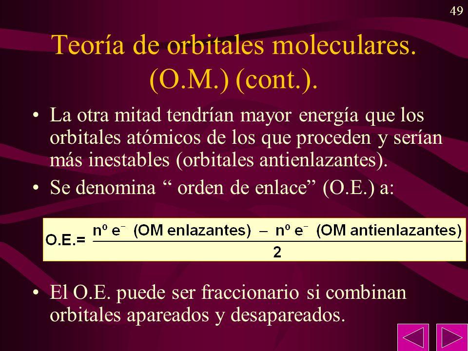 Teoría de orbitales moleculares. (O.M.) (cont.).