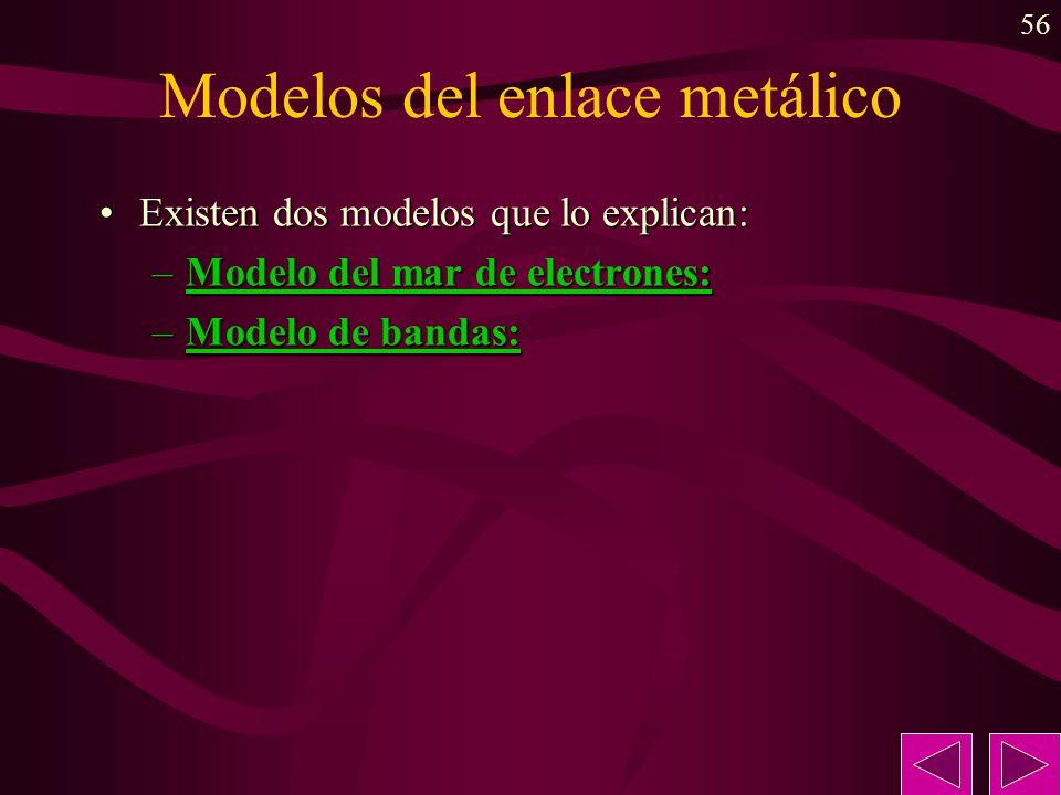 Modelos del enlace metálico