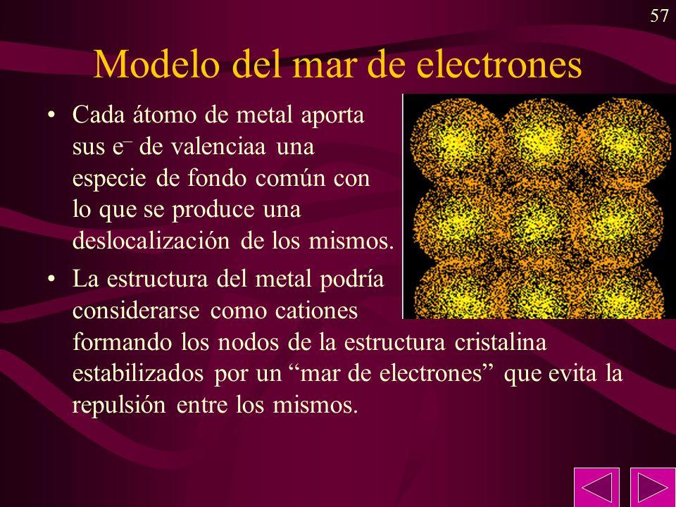 Modelo del mar de electrones