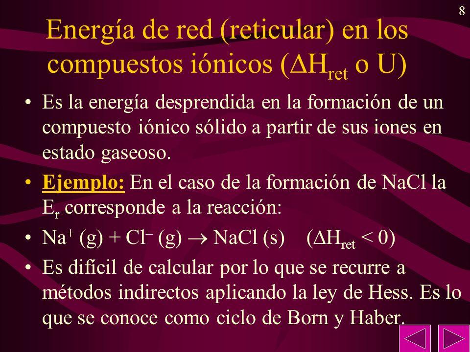 Energía de red (reticular) en los compuestos iónicos (Hret o U)