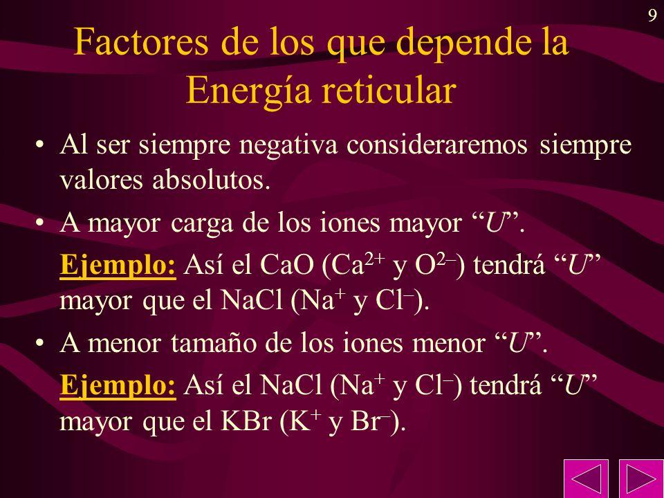 Factores de los que depende la Energía reticular
