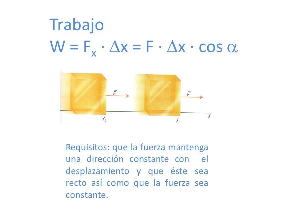 Trabajo W = Fx · x = F · x · cos 