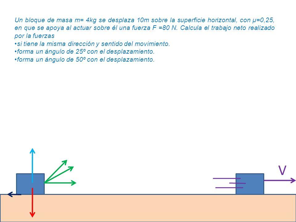 Un bloque de masa m= 4kg se desplaza 10m sobre la superficie horizontal, con μ=0,25, en que se apoya al actuar sobre él una fuerza F =80 N. Calcula el trabajo neto realizado por la fuerzas