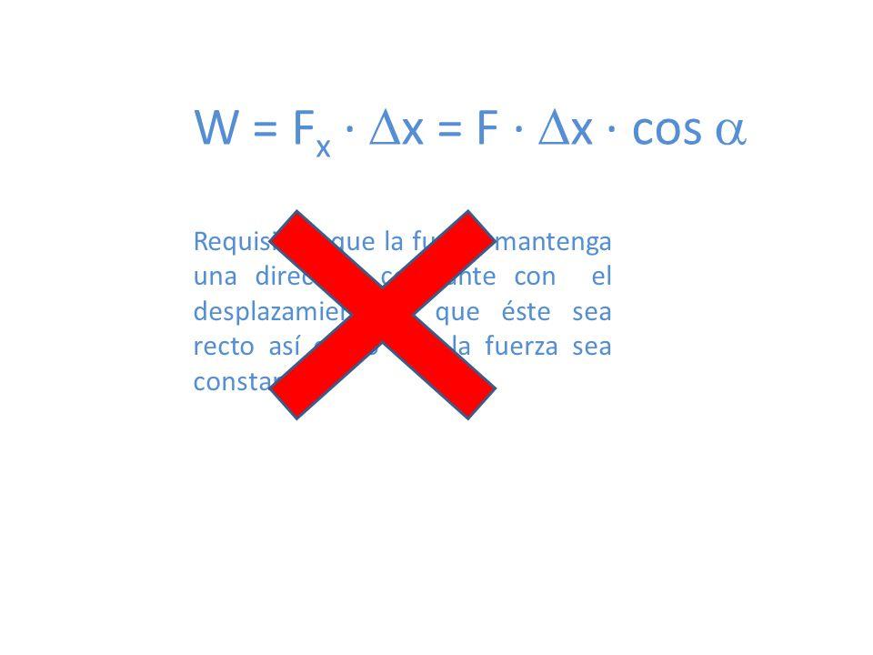 W = Fx · x = F · x · cos 
