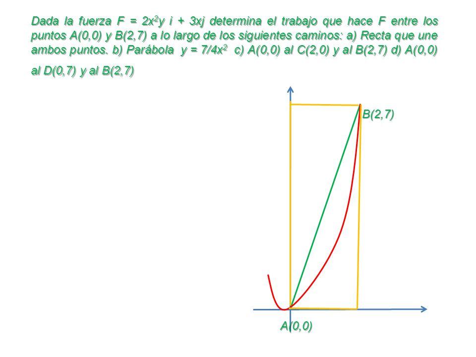 Dada la fuerza F = 2x2y i + 3xj determina el trabajo que hace F entre los puntos A(0,0) y B(2,7) a lo largo de los siguientes caminos: a) Recta que une ambos puntos. b) Parábola y = 7/4x2 c) A(0,0) al C(2,0) y al B(2,7) d) A(0,0) al D(0,7) y al B(2,7)
