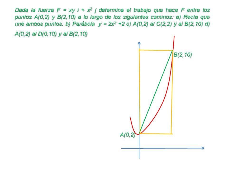 Dada la fuerza F = xy i + x2 j determina el trabajo que hace F entre los puntos A(0,2) y B(2,10) a lo largo de los siguientes caminos: a) Recta que une ambos puntos. b) Parábola y = 2x2 +2 c) A(0,2) al C(2,2) y al B(2,10) d) A(0,2) al D(0,10) y al B(2,10)