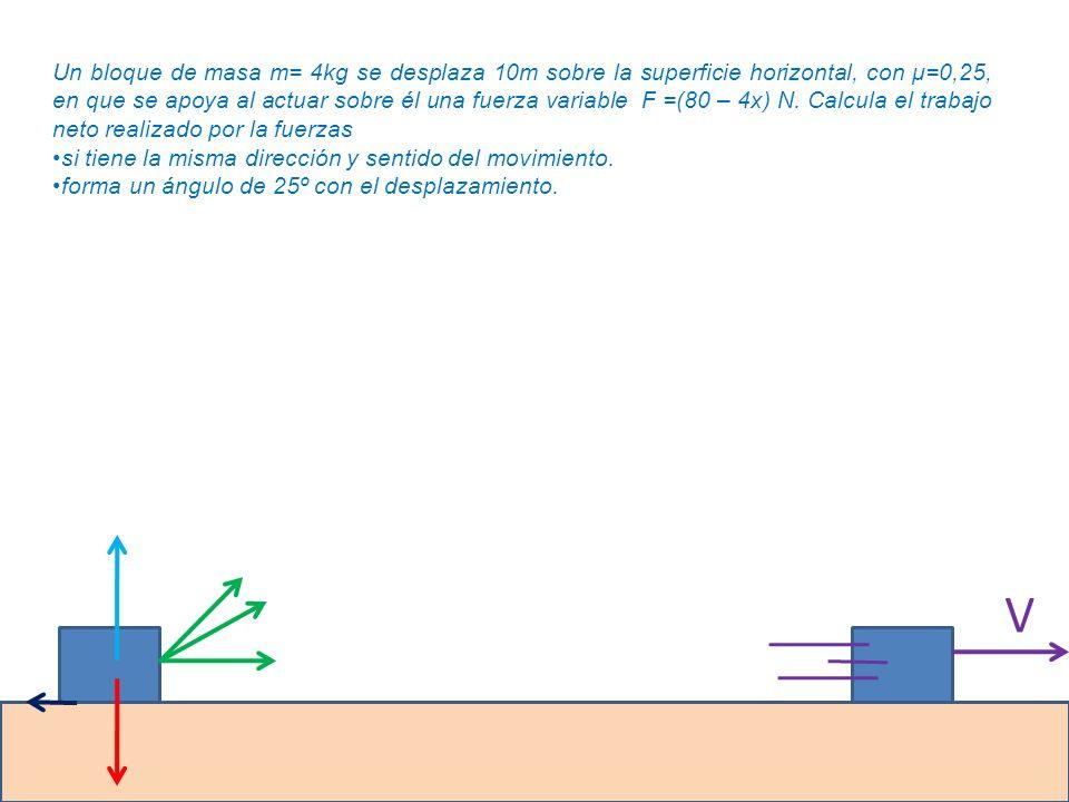 Un bloque de masa m= 4kg se desplaza 10m sobre la superficie horizontal, con μ=0,25, en que se apoya al actuar sobre él una fuerza variable F =(80 – 4x) N. Calcula el trabajo neto realizado por la fuerzas