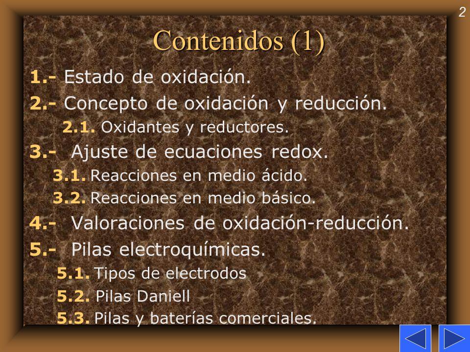 Contenidos (1) 1.- Estado de oxidación.