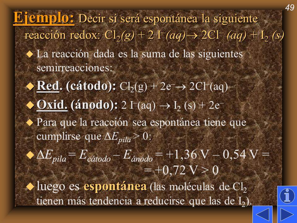 Ejemplo: Decir si será espontánea la siguiente reacción redox: Cl2(g) + 2 I–(aq) 2Cl– (aq) + I2 (s)