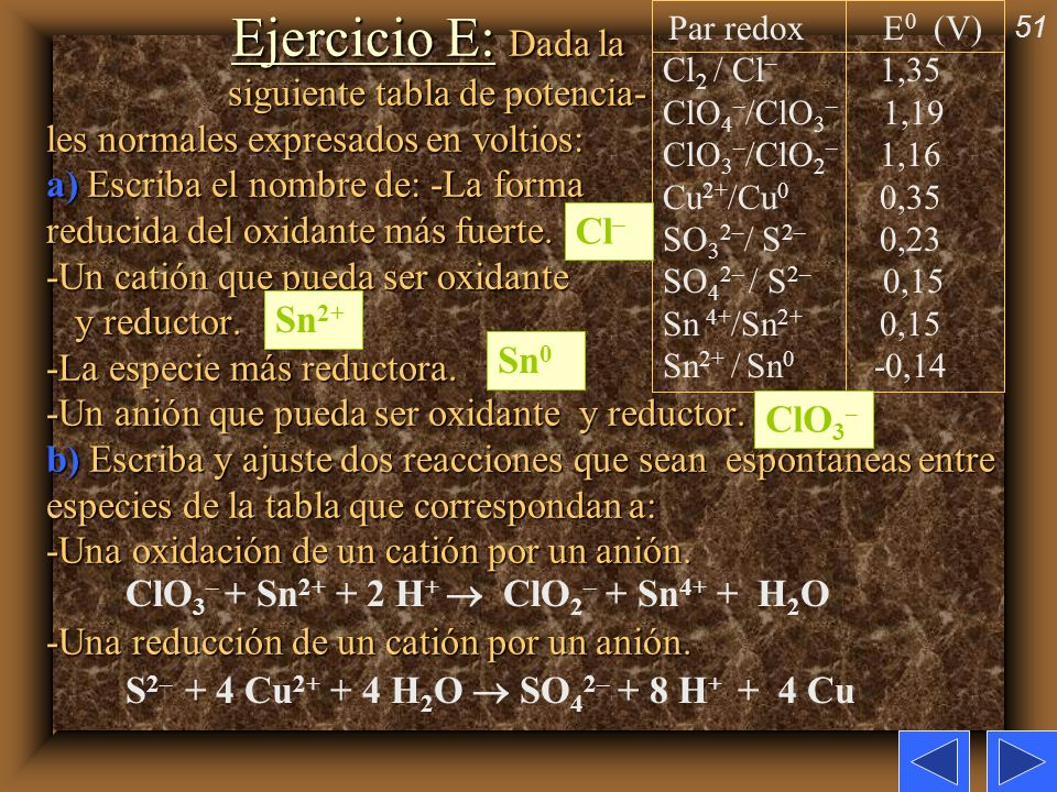 ClO3– + Sn2+ + 2 H+  ClO2– + Sn4+ + H2O