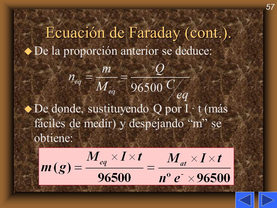 Ecuación de Faraday (cont.).