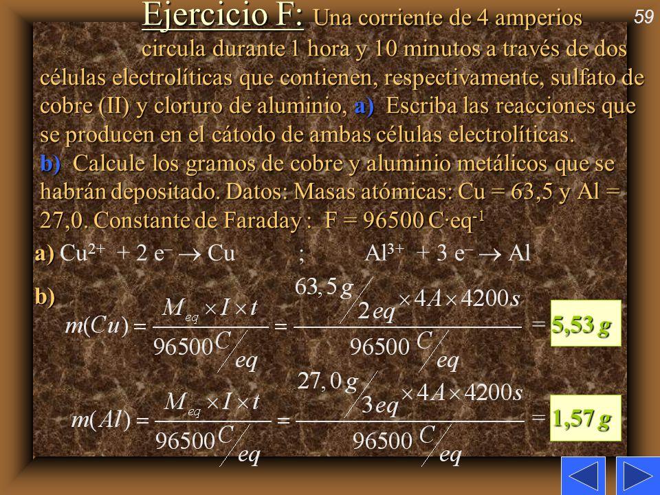 Ejercicio F: Una corriente de 4 amperios
