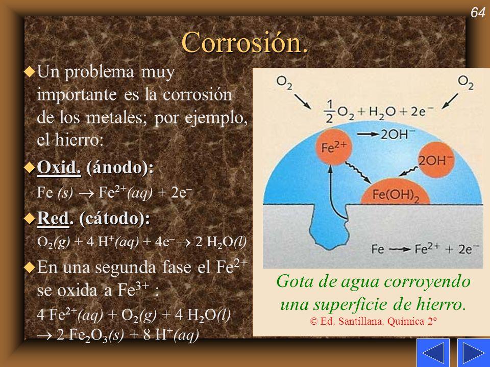 Corrosión.Un problema muy importante es la corrosión de los metales; por ejemplo, el hierro: Oxid. (ánodo):