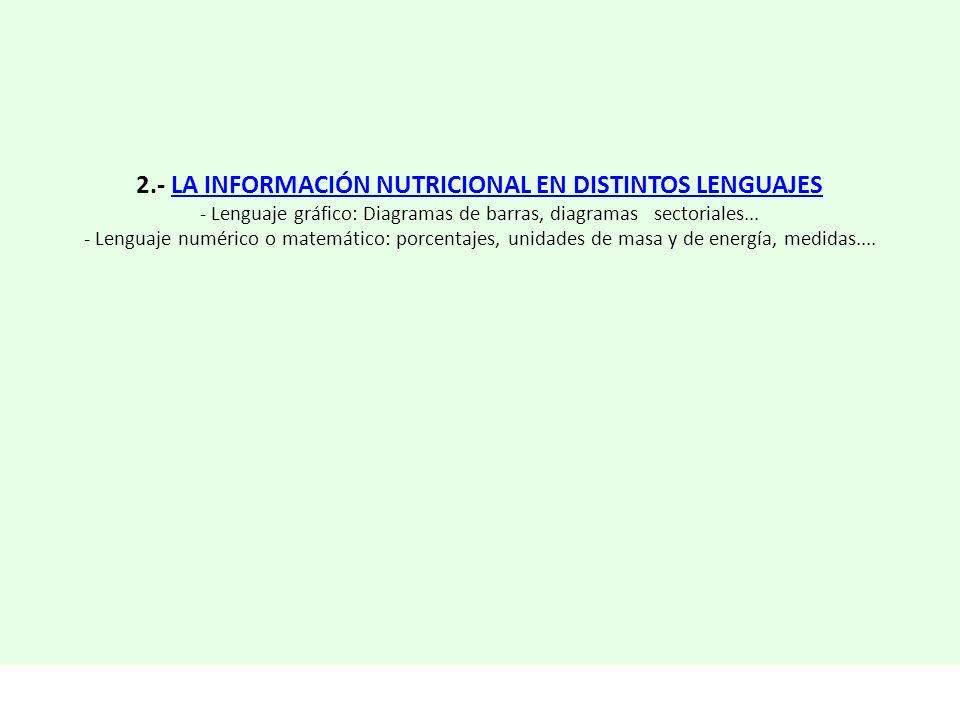 2.- LA INFORMACIÓN NUTRICIONAL EN DISTINTOS LENGUAJES
