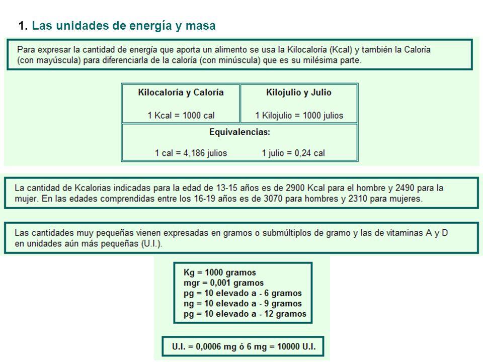 1. Las unidades de energía y masa